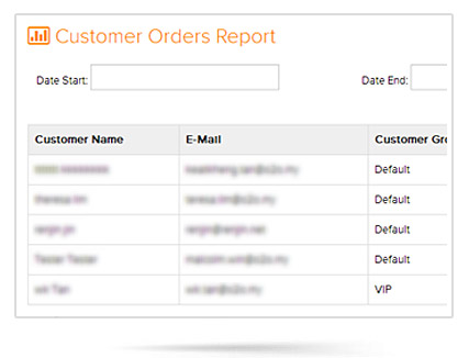 Customer Orders Report