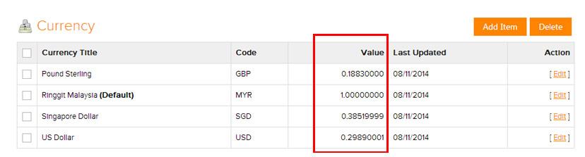 Fixed Exchange Rate