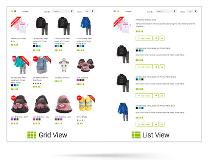 Product Grid / List Views