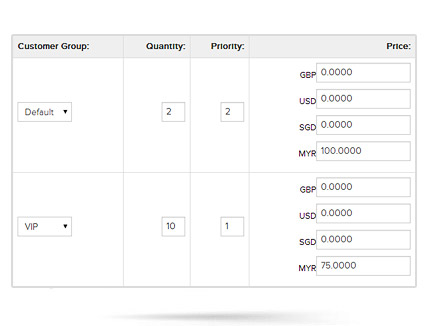 Price Based on Customer Group